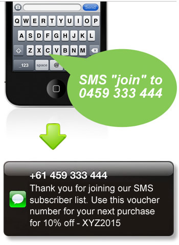 SMS Keyword Campaign Example