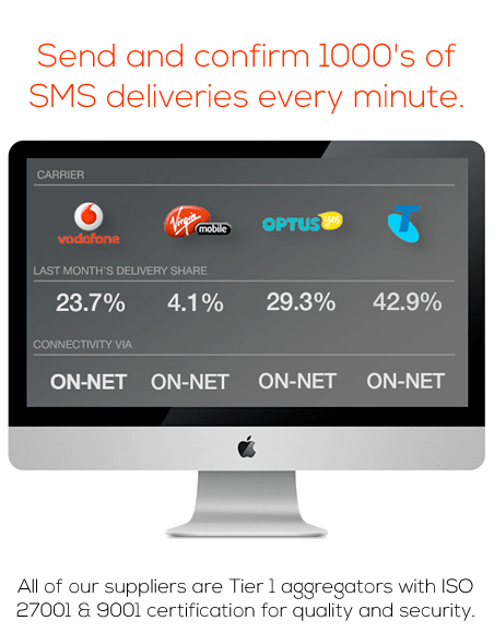 SMS Performance